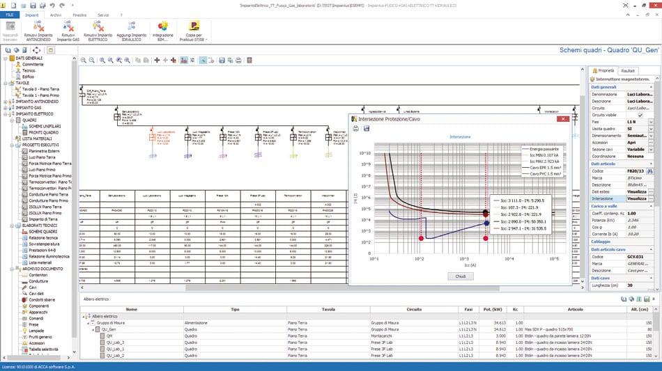 Schemi Elettrici Per Fermodellismo : Software progettazione impianti elettrici impiantus