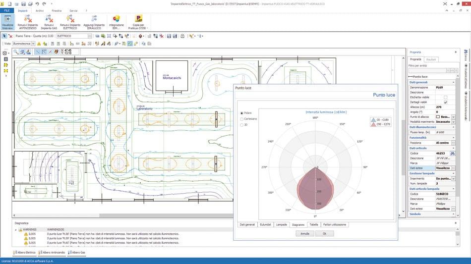 Software Progettazione Impianti Elettrici - Impiantus-ELETTRICO