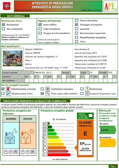 certificazione energetica ape cos 39 e come si fa acca